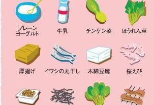 カルシウムを多く含む食品の紹介図