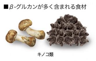 βグルカンが多く含まれるキノコ類の写真